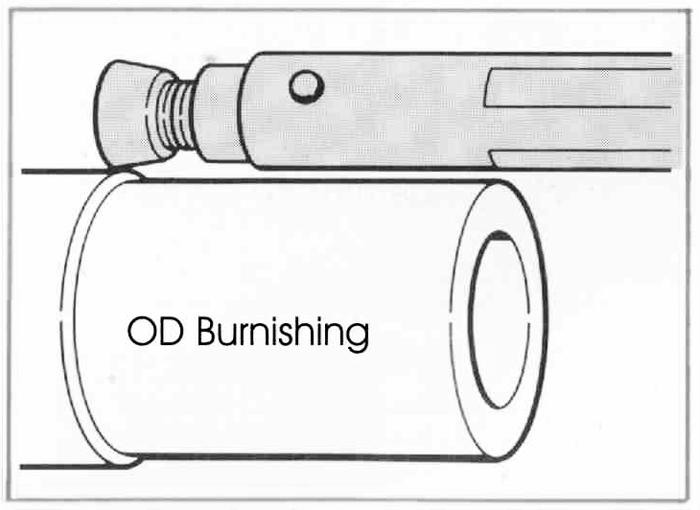 Herramientas de bruñido de rodillo de uso múltiple de superficie RBT OD Bruñido